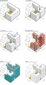 تعریف کانسپت در معماری